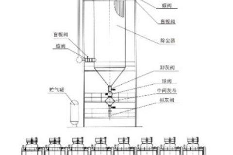 干法除尘器泄爆压力是多少 爆破片是一种什么装置