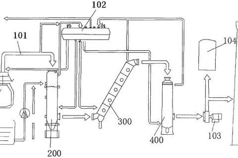 转炉煤气电除尘器含氧要求多少 转炉煤气特性